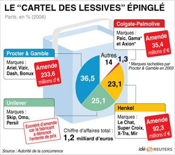 infographie - Capital